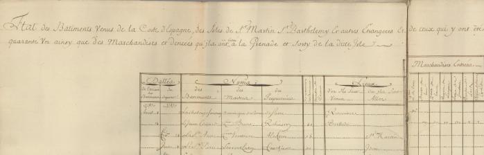 Partie d'un des documents utilisé 1740/1741