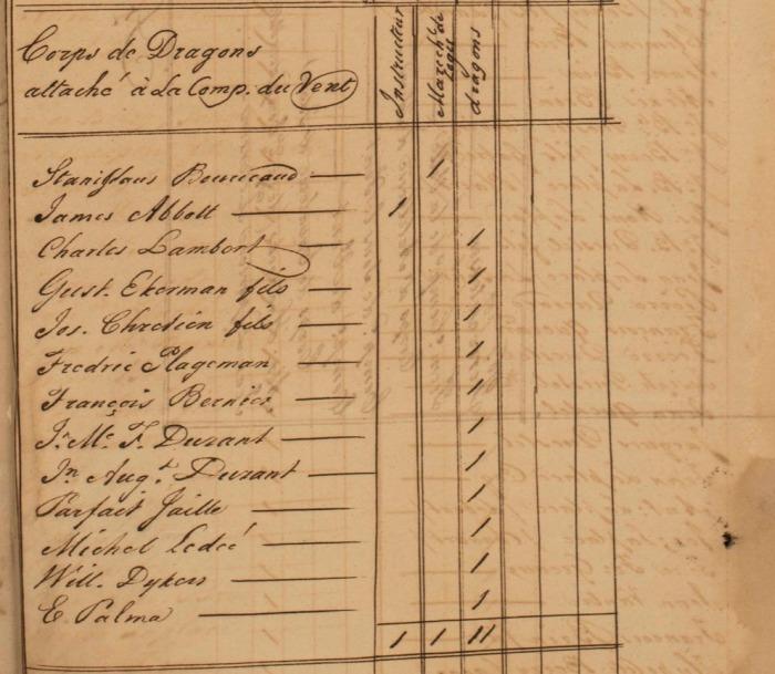 10 FRANOM_FSB_282_ALVIN page 395 etat de toutes les milices en 1831 corps dragons du vent de l'ile