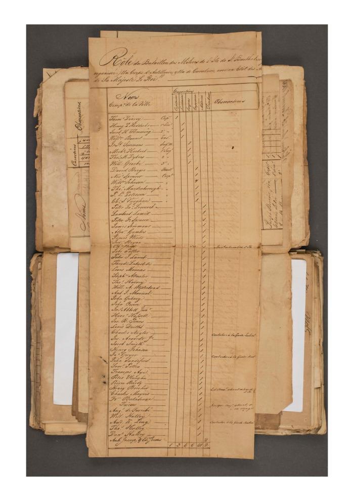 2 FRANOM_FSB_282_ALVIN page 395 etat de toutes les milices en 1831 ville page 1