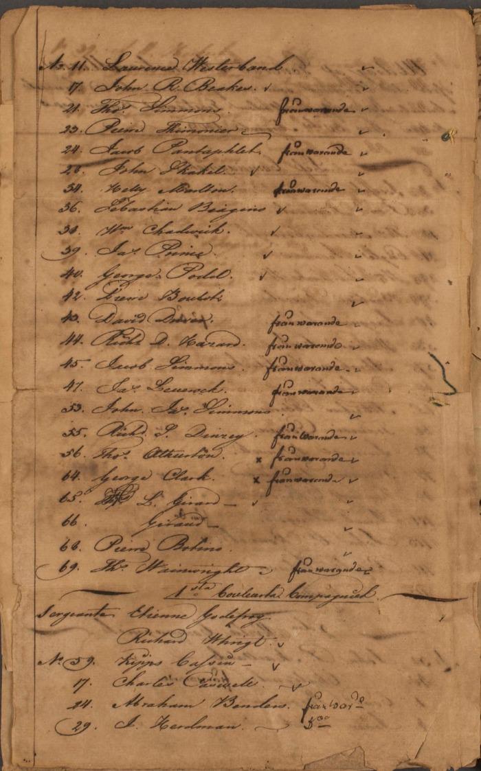 FRANOM_FSB_282_ALVIN page 244 milice gustavia meeting 1809 BB - copie