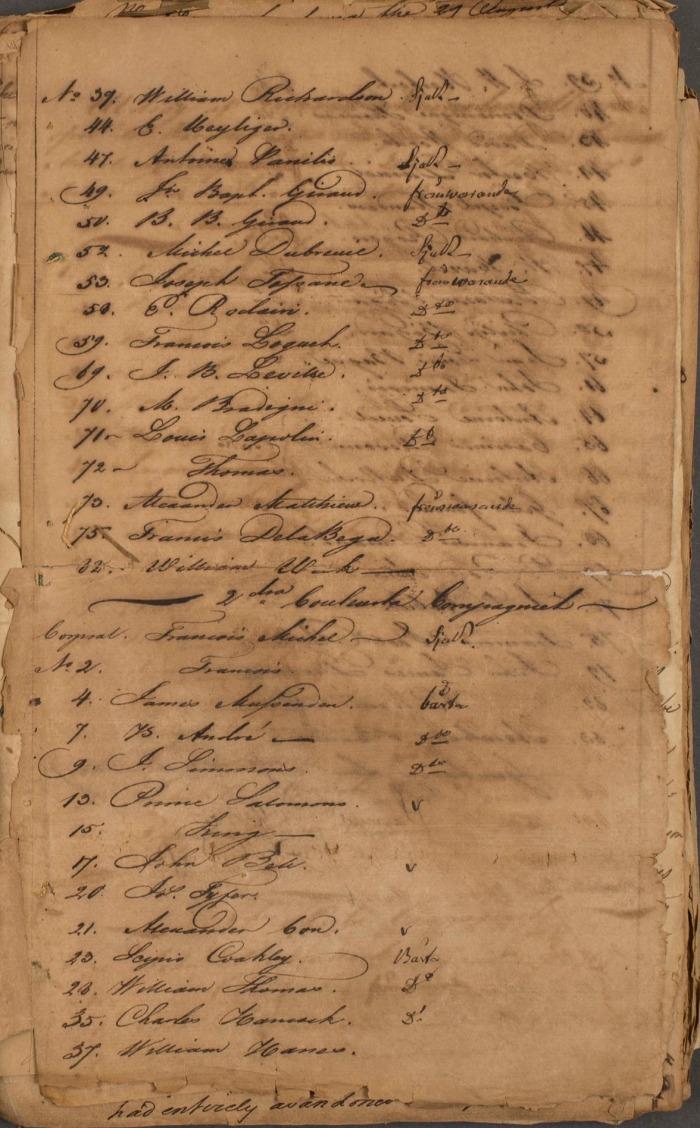 FRANOM_FSB_282_ALVIN page 244 milice gustavia meeting 1809 BC